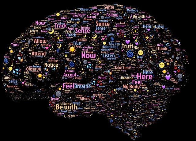 nuage cerveau sophrologie formation professionnelle les sens en soi